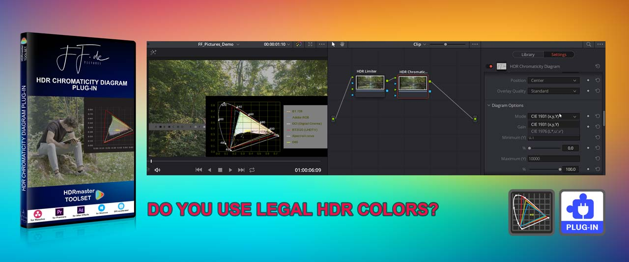 HDR Chromaticity Diagram Plugin for Dvinci Resolve, Adobe Premiere and Adobe After Effects.
