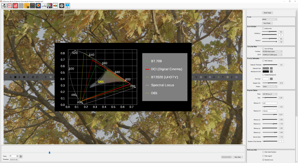 Chromaticity Diagram: This analyzer function shows all pixels in the current picture represented as chroma coordinates in a CIE 1976 or CIE 1931 diagram.