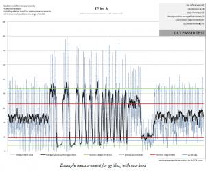 Quality TV spatial resolution measurement